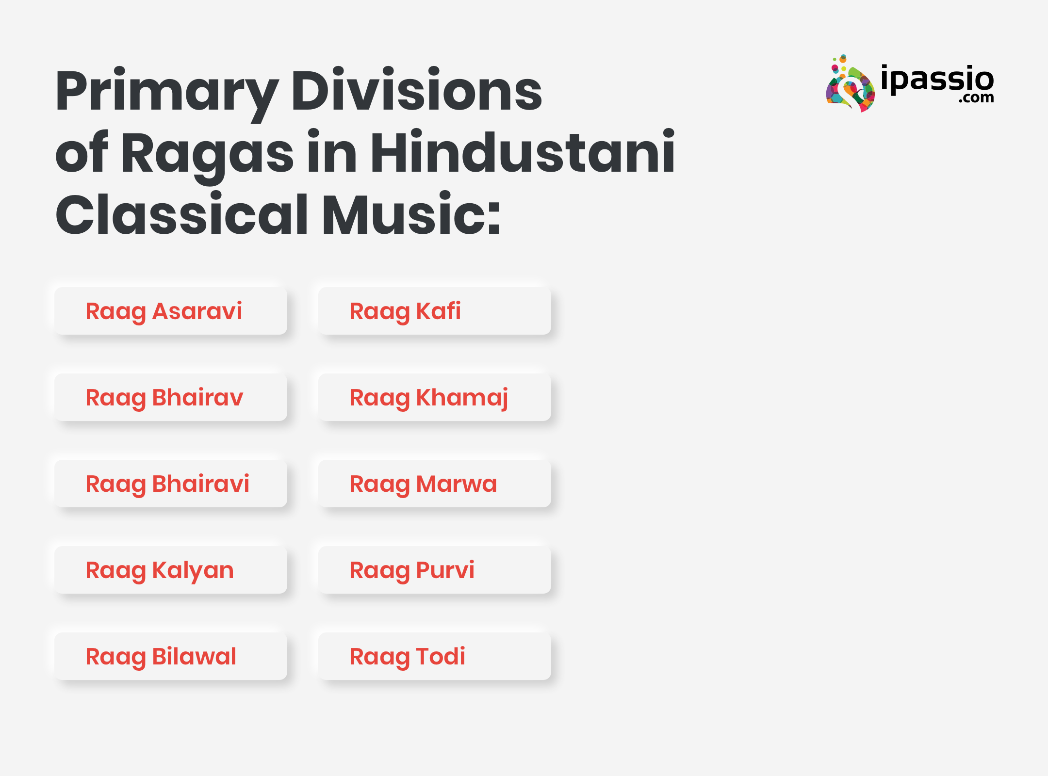 Primary Divisions of Ragas in Hindustani Classical Music