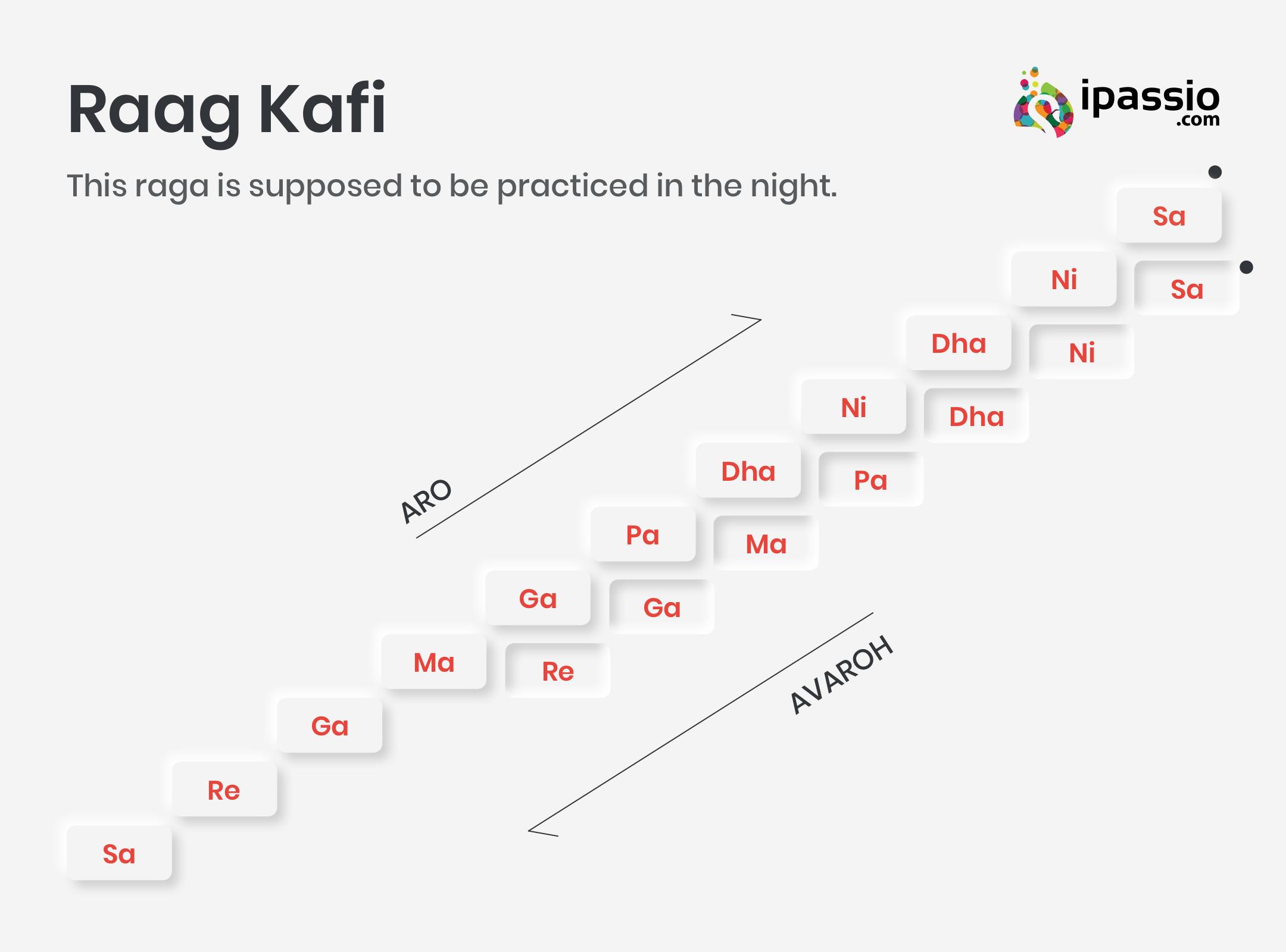 Raag Kafi