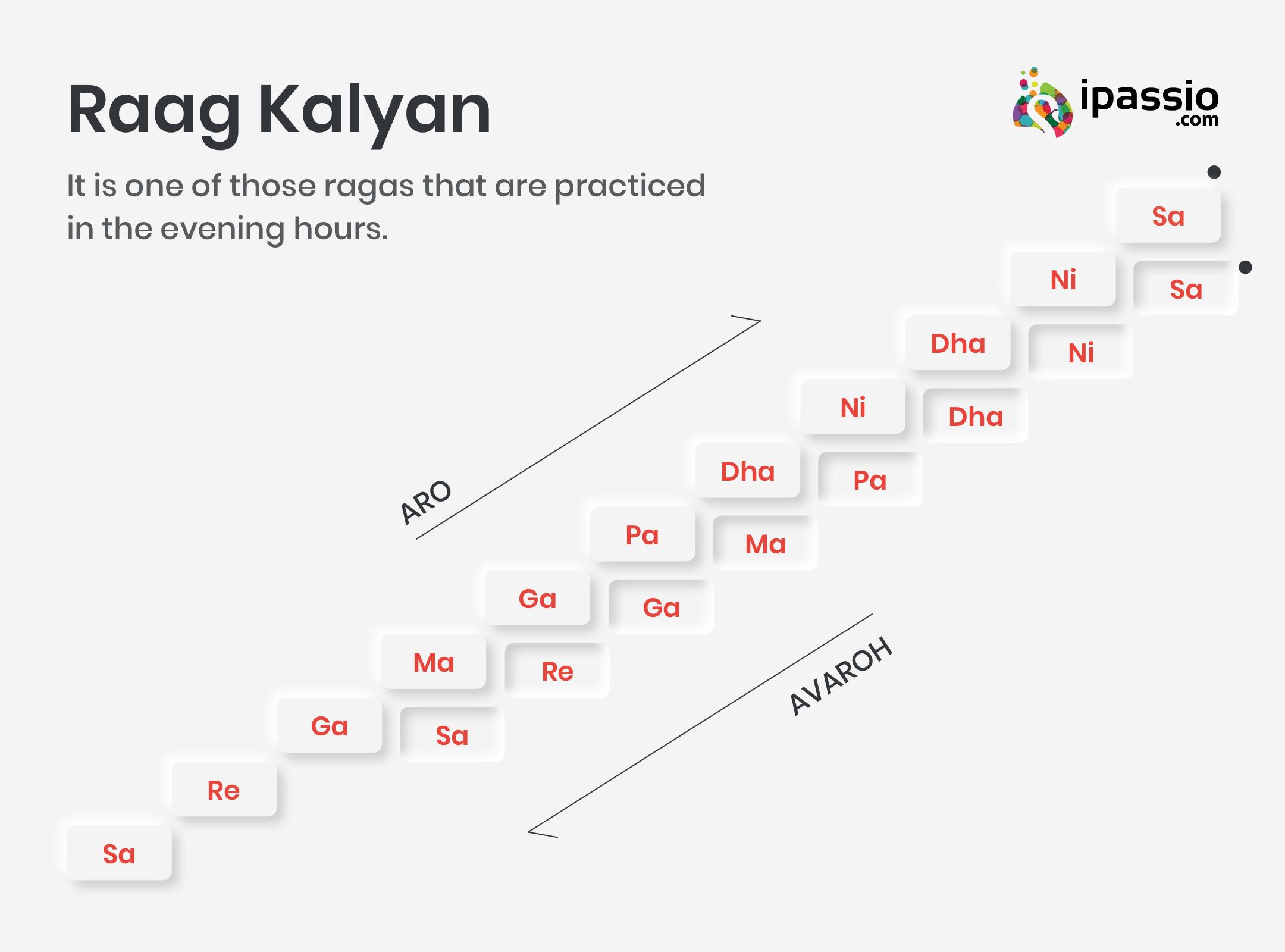Raag Kalyan